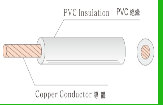 VSF/HVSF PVC FLEXIBLE CORD